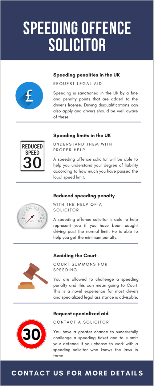 Speeding Offence Solicitor