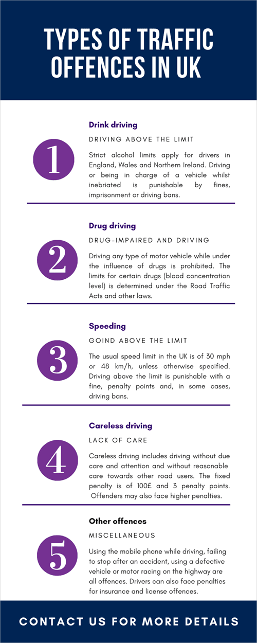 Types of Traffic Offences in UK